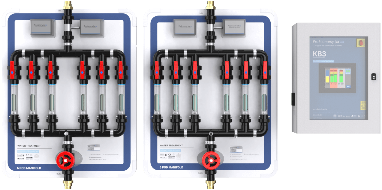 Chemical Water Treatment Methods - ProEconomy